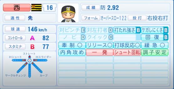 西勇輝_阪神タイガース_パワプロ能力データ_2020年シーズン終了時_11月26日アプデ