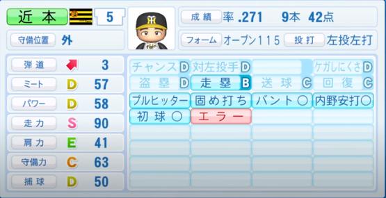 近本光司_阪神タイガース_パワプロ能力データ_2020年シーズン終了時_11月26日アプデ