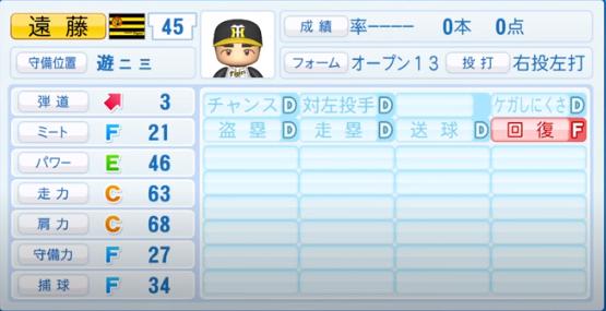 遠藤成_阪神タイガース_パワプロ能力データ_2020年シーズン終了時_11月26日アプデ
