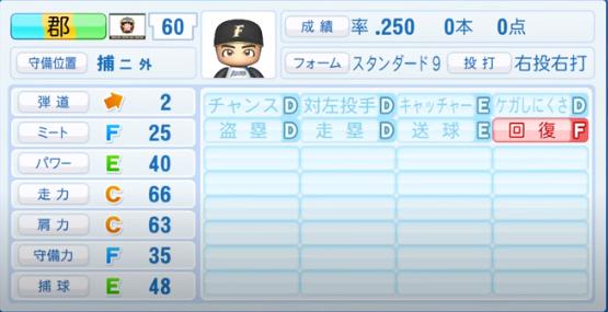 郡_日本ハムファイターズ_パワプロ能力データ_2020年シーズン終了時_11月26日アプデ