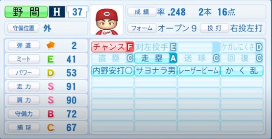 野間_広島カープ_パワプロ能力データ_2020年シーズン終了時_11月26日アプデ