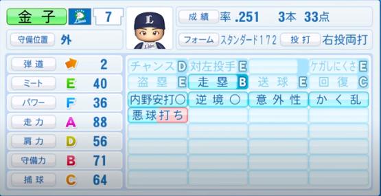 金子_西武ライオンズ_パワプロ能力データ_2020年シーズン終了時11月26日
