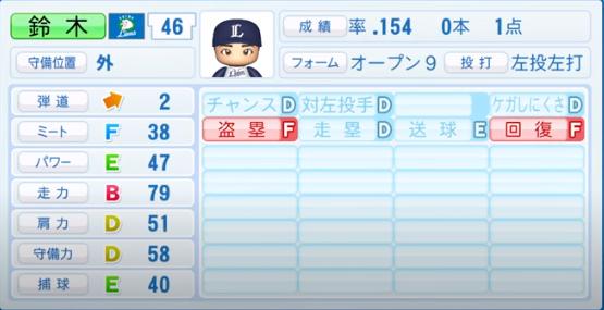 鈴木_西武ライオンズ_パワプロ能力データ_2020年シーズン終了時11月26日