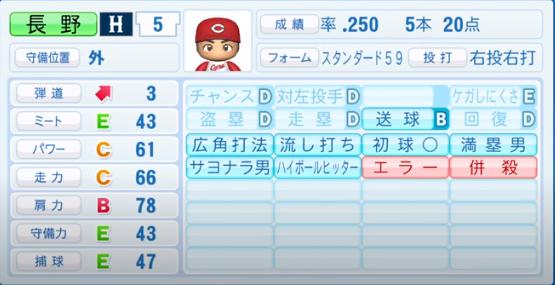 長野久義_広島カープ_パワプロ能力データ_2020年シーズン終了時_11月26日アプデ