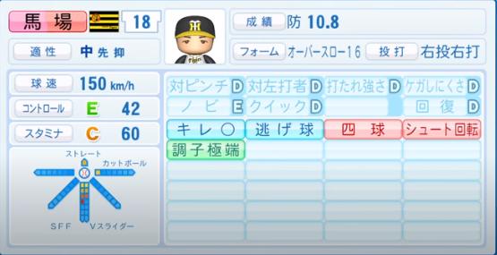 馬場皐輔_阪神タイガース_パワプロ能力データ_2020年シーズン終了時_11月26日アプデ