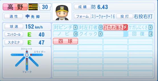 高野_阪神タイガース_パワプロ能力データ_2020年シーズン終了時_11月26日アプデ