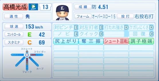 髙橋光成_西武ライオンズ_パワプロ能力データ_2020年シーズン終了時11月26日