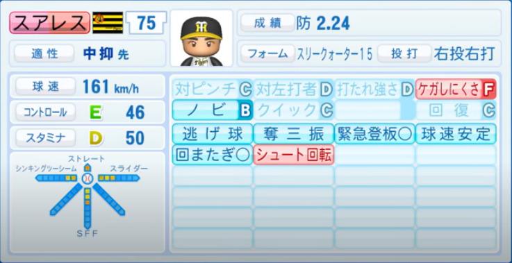 スアレス_阪神タイガース_パワプロ能力データ_2021年開幕時_4月8日アプデ