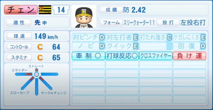 チェン・ウェイン_阪神タイガース_パワプロ能力データ_2021年開幕時_4月8日アプデ