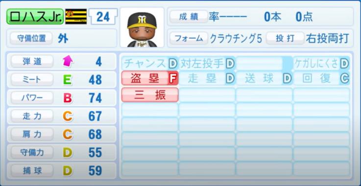 ロハスJr_阪神タイガース_パワプロ能力データ_2021年開幕時_4月8日アプデ