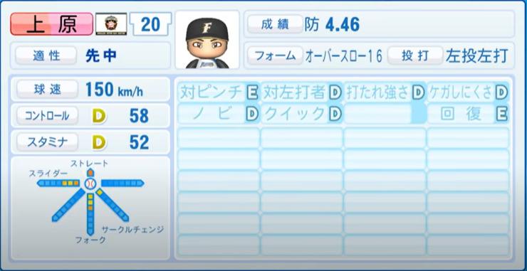 上原_日本ハムファイターズ_パワプロ能力データ_2021年開幕時_4月8日アプデ
