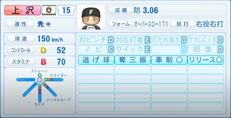 上沢_日本ハムファイターズ_パワプロ能力データ_2021年開幕時_4月8日アプデ