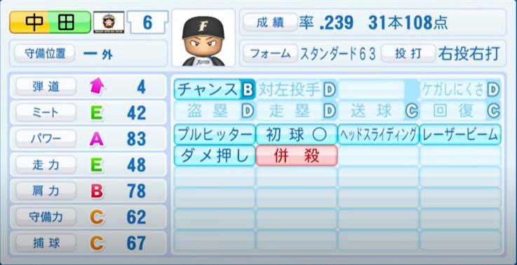 中田翔_日本ハムファイターズ_パワプロ能力データ_2021年開幕時_4月8日アプデ