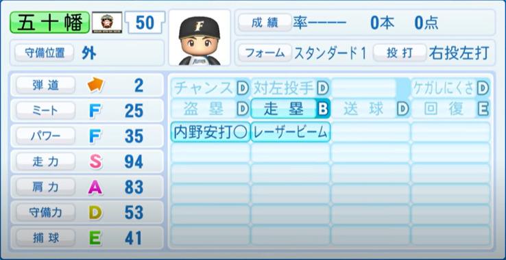 五十幡_日本ハムファイターズ_パワプロ能力データ_2021年開幕時_4月8日アプデ