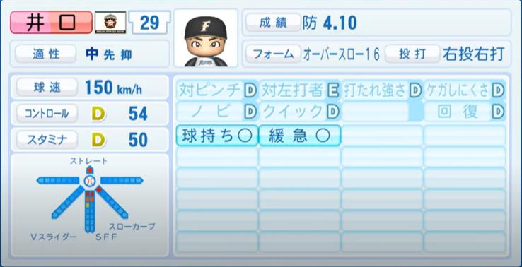 井口_日本ハムファイターズ_パワプロ能力データ_2021年開幕時_4月8日アプデ