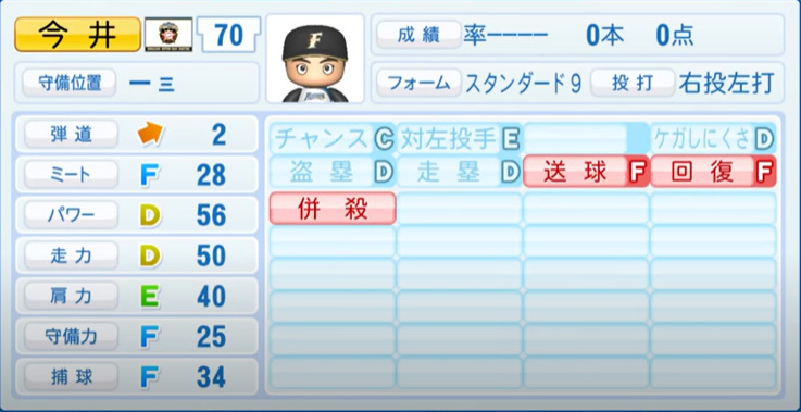 今井_日本ハムファイターズ_パワプロ能力データ_2021年開幕時_4月8日アプデ