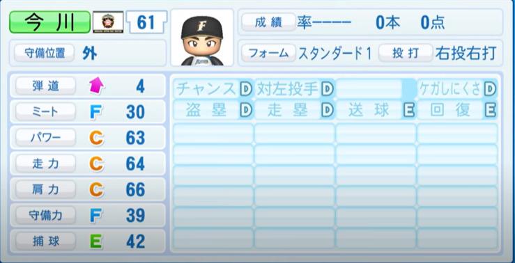 今川_日本ハムファイターズ_パワプロ能力データ_2021年開幕時_4月8日アプデ