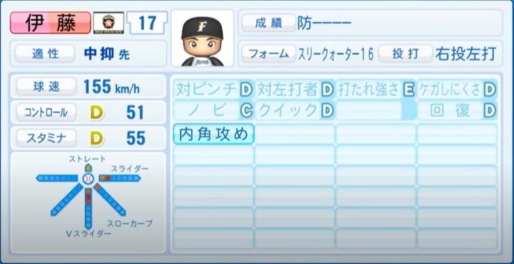 伊藤_日本ハムファイターズ_パワプロ能力データ_2021年開幕時_4月8日アプデ