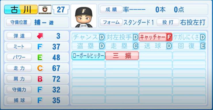 古川_日本ハムファイターズ_パワプロ能力データ_2021年開幕時_4月8日アプデ