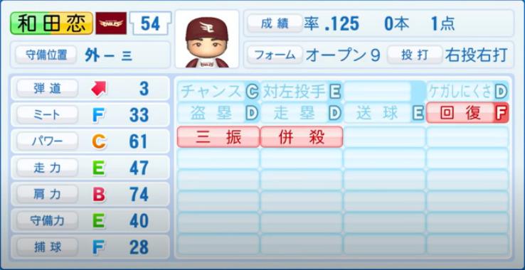 和田恋_楽天イーグルス_パワプロ能力データ_2021年開幕時_4月8日アプデ