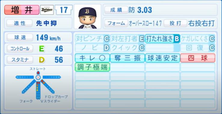 増井浩俊_オリックスバファローズ_パワプロ能力データ_2021年開幕時_4月8日アプデ
