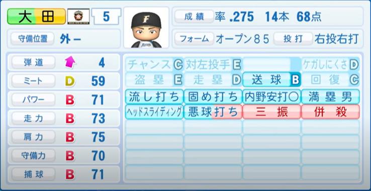 大田泰示_日本ハムファイターズ_パワプロ能力データ_2021年開幕時_4月8日アプデ
