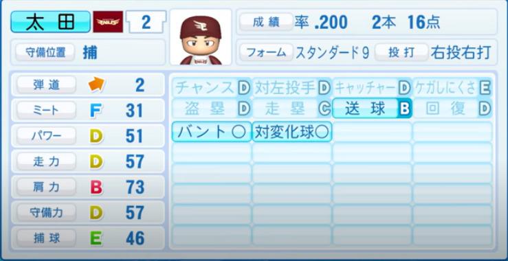 太田_楽天イーグルス_パワプロ能力データ_2021年開幕時_4月8日アプデ