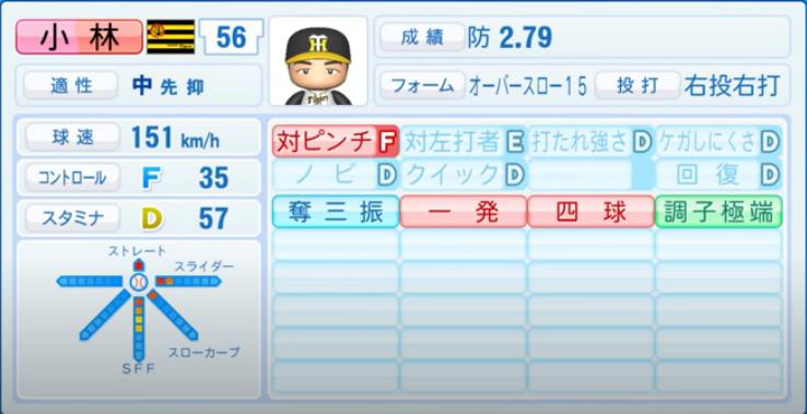 小林_阪神タイガース_パワプロ能力データ_2021年開幕時_4月8日アプデ