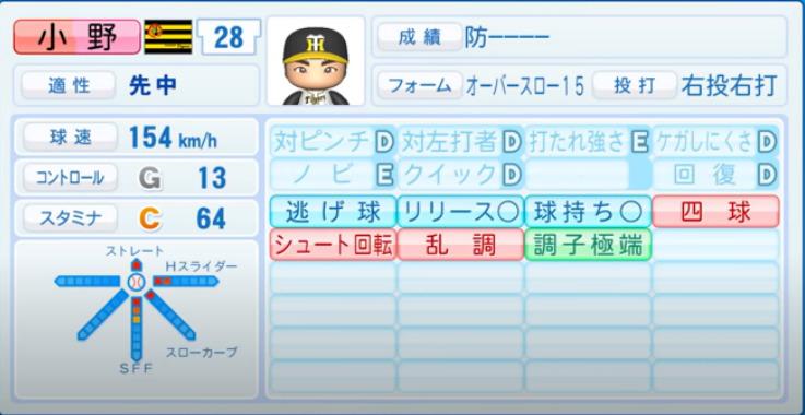 小野泰己_阪神タイガース_パワプロ能力データ_2021年開幕時_4月8日アプデ