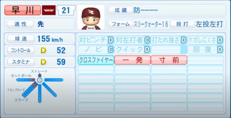 早川_楽天イーグルス_パワプロ能力データ_2021年開幕時_4月8日アプデ