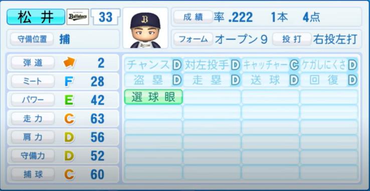 松井_オリックスバファローズ_パワプロ能力データ_2021年開幕時_4月8日アプデ