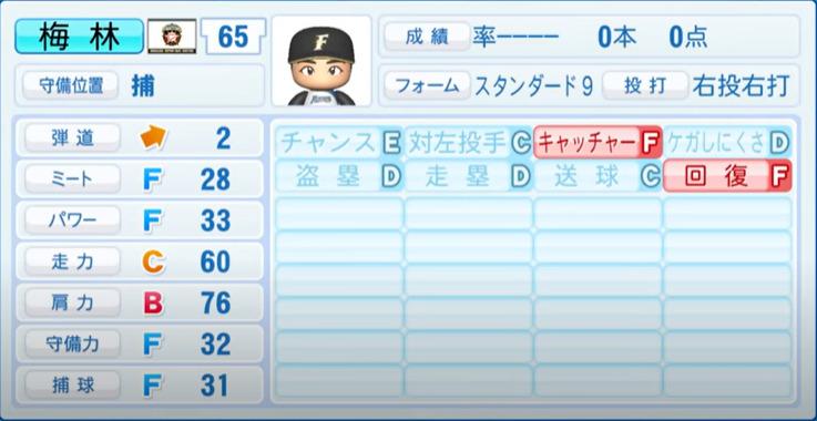 梅林_日本ハムファイターズ_パワプロ能力データ_2021年開幕時_4月8日アプデ