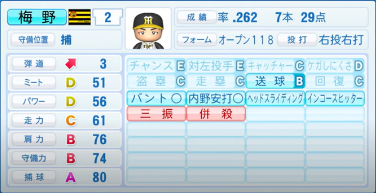 梅野隆太郎_阪神タイガース_パワプロ能力データ_2021年開幕時_4月8日アプデ