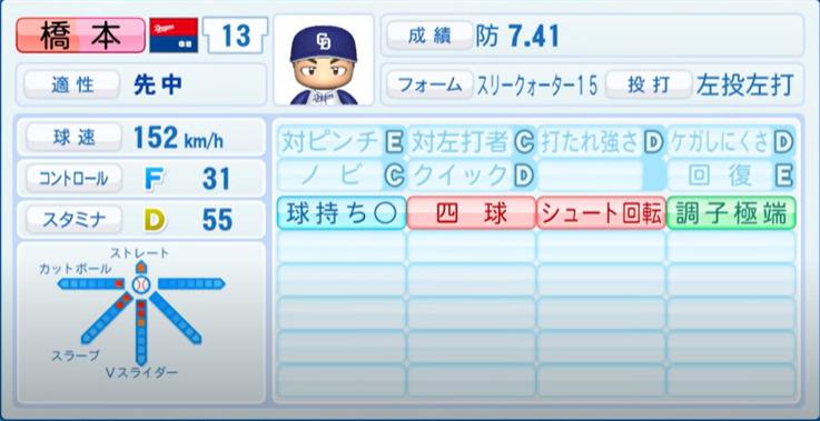 橋本_中日ドラゴンズ_パワプロ能力データ_2021年開幕時_4月8日アプデ