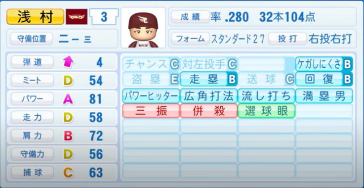 浅村栄斗_楽天イーグルス_パワプロ能力データ_2021年開幕時_4月8日アプデ