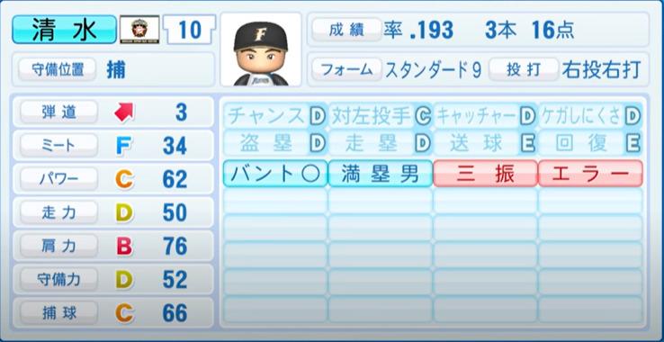 清水_日本ハムファイターズ_パワプロ能力データ_2021年開幕時_4月8日アプデ