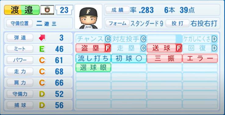 渡邉_日本ハムファイターズ_パワプロ能力データ_2021年開幕時_4月8日アプデ