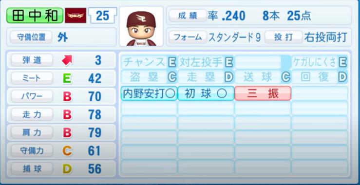 田中和基_楽天イーグルス_パワプロ能力データ_2021年開幕時_4月8日アプデ