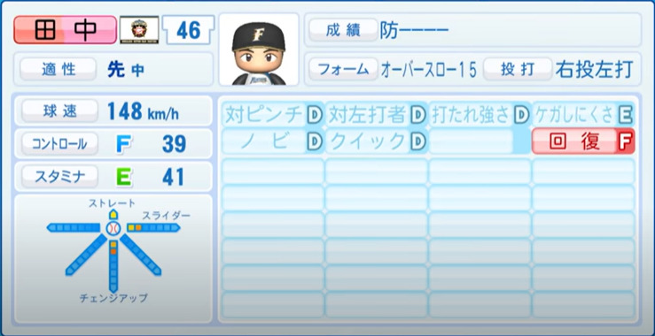 田中_日本ハムファイターズ_パワプロ能力データ_2021年開幕時_4月8日アプデ