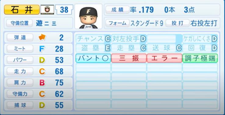 石井_日本ハムファイターズ_パワプロ能力データ_2021年開幕時_4月8日アプデ
