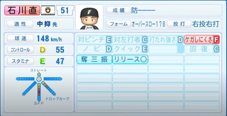 石川直_日本ハムファイターズ_パワプロ能力データ_2021年開幕時_4月8日アプデ