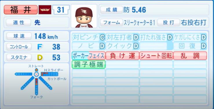福井_楽天イーグルス_パワプロ能力データ_2021年開幕時_4月8日アプデ