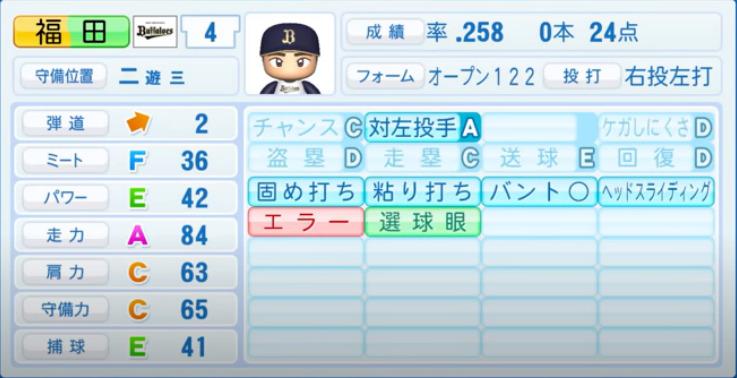 福田周平_オリックスバファローズ_パワプロ能力データ_2021年開幕時_4月8日アプデ