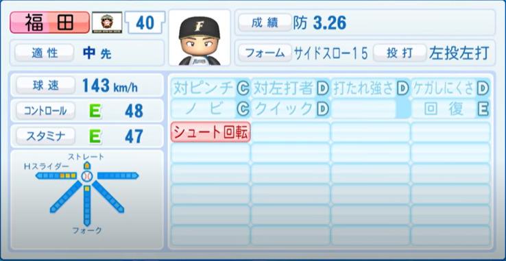 福田_日本ハムファイターズ_パワプロ能力データ_2021年開幕時_4月8日アプデ
