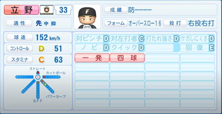 立野和明_日本ハムファイターズ_パワプロ能力データ_2021年開幕時_4月8日アプデ