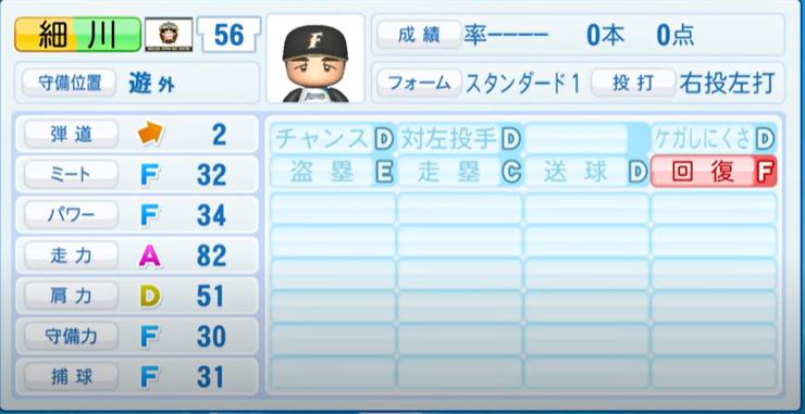 細川_日本ハムファイターズ_パワプロ能力データ_2021年開幕時_4月8日アプデ