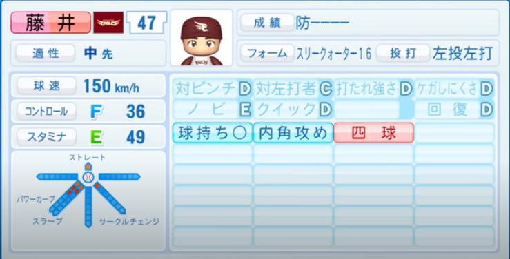 藤井_楽天イーグルス_パワプロ能力データ_2021年開幕時_4月8日アプデ