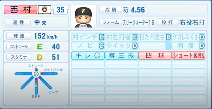 西村_日本ハムファイターズ_パワプロ能力データ_2021年開幕時_4月8日アプデ