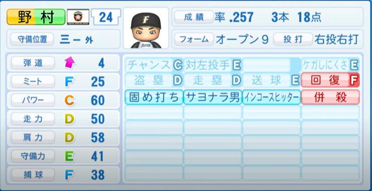 野村_日本ハムファイターズ_パワプロ能力データ_2021年開幕時_4月8日アプデ