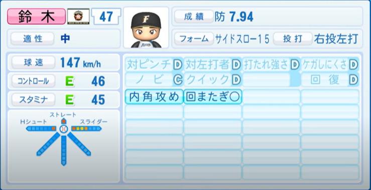 鈴木_日本ハムファイターズ_パワプロ能力データ_2021年開幕時_4月8日アプデ